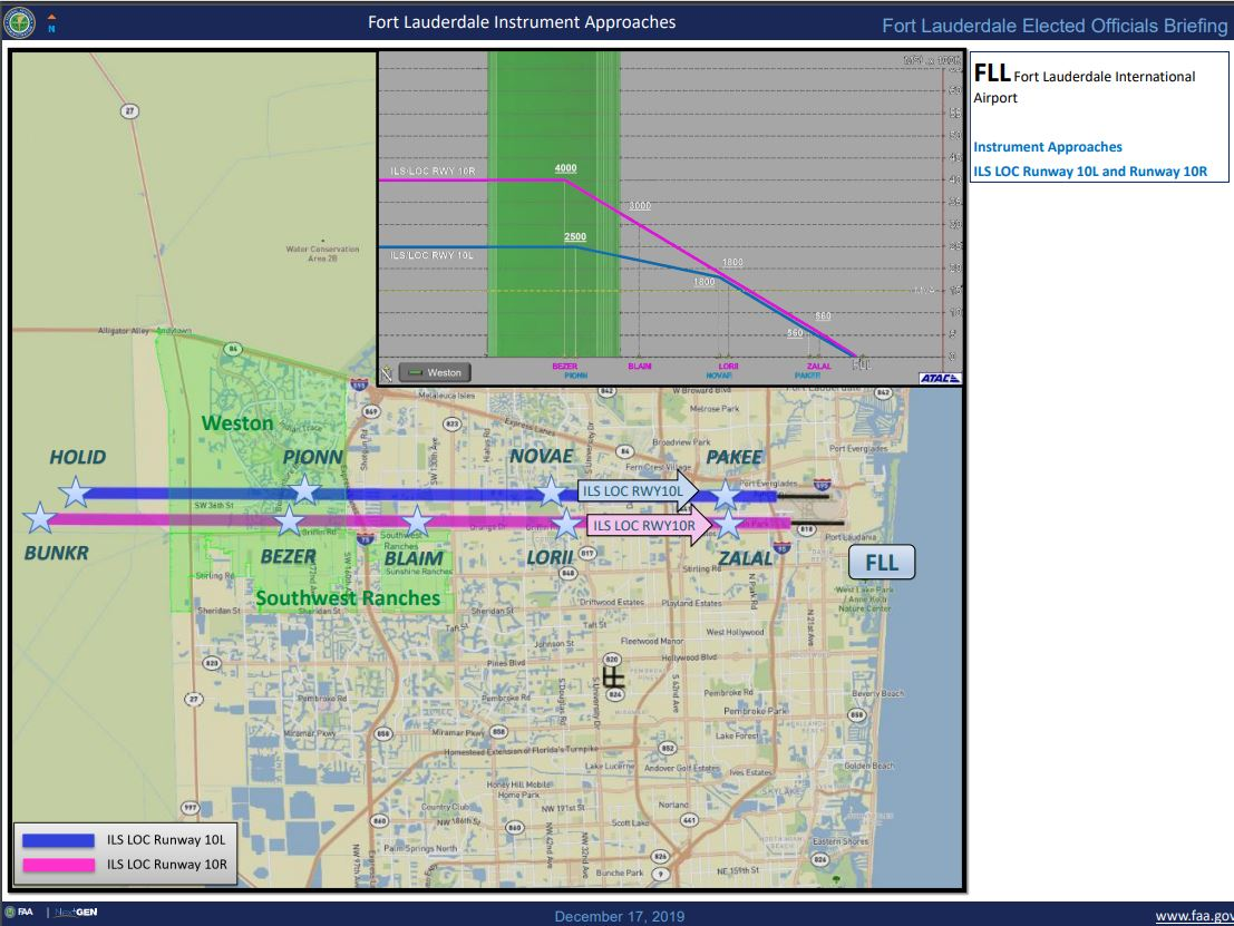 FAA_Instrument_Approach map over weston