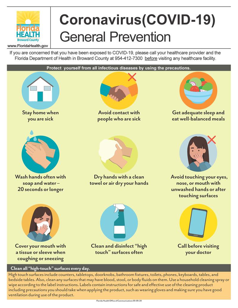 General Prevention of Coronovirus