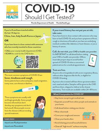 Should I Get Tested - Thumb