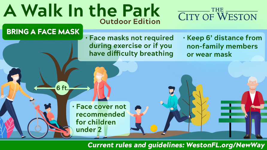 A Walk in the Park - illustrated images of people in a park some with face masks
